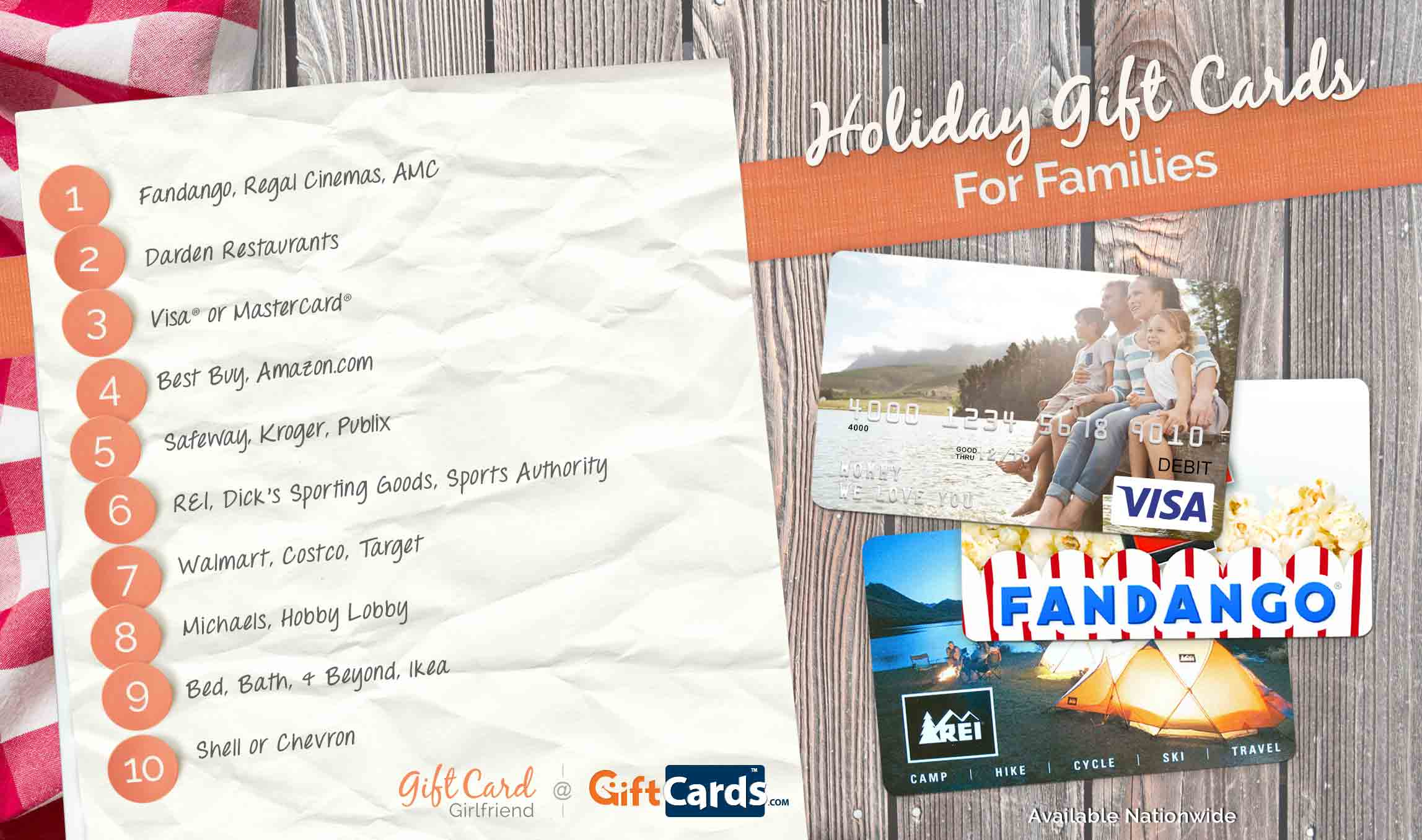 Top Gift Cards For Families Gift Card Girlfriend