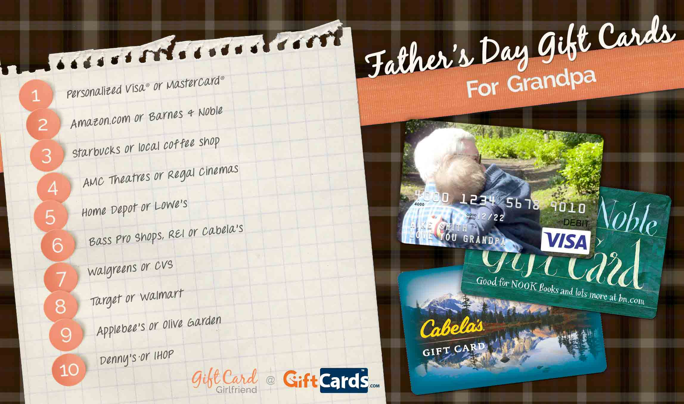 best father's day gift cards for Grandpa