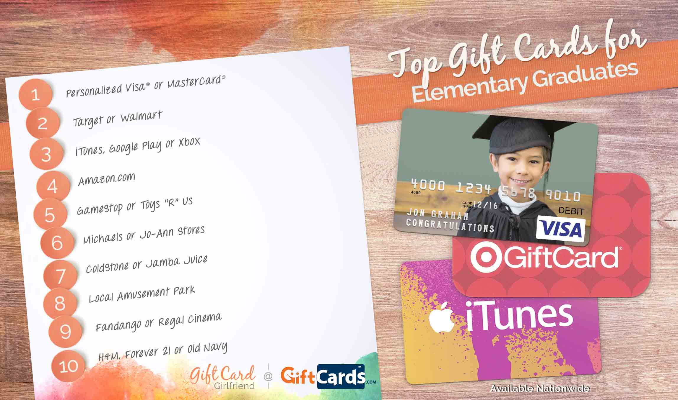 Top 10 gift cards for Elementary School graduates