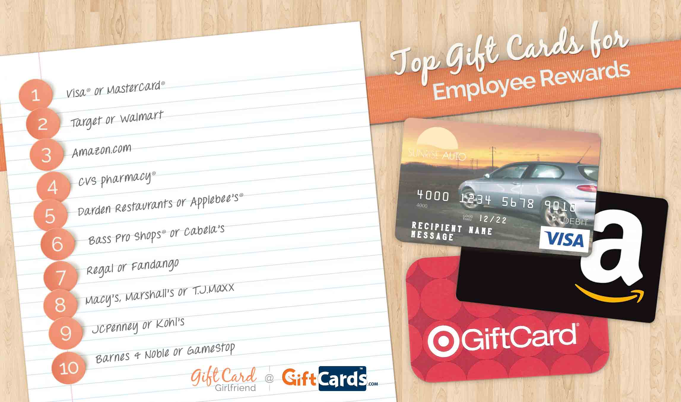 List of best gift cards for employee rewards