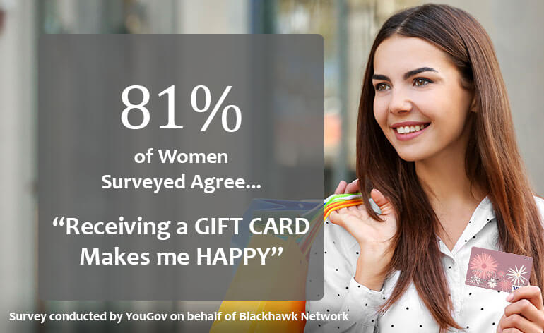 statistics on how women feel about gift cards