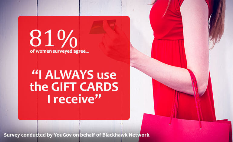 gift card statistic on women