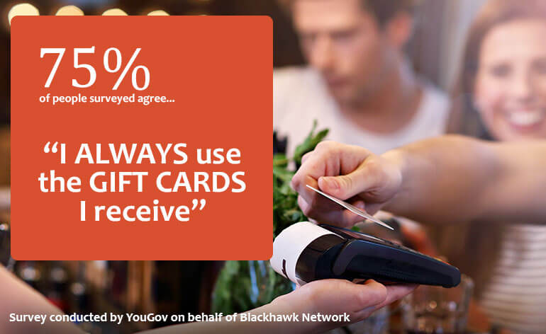 gift card statistic on usage