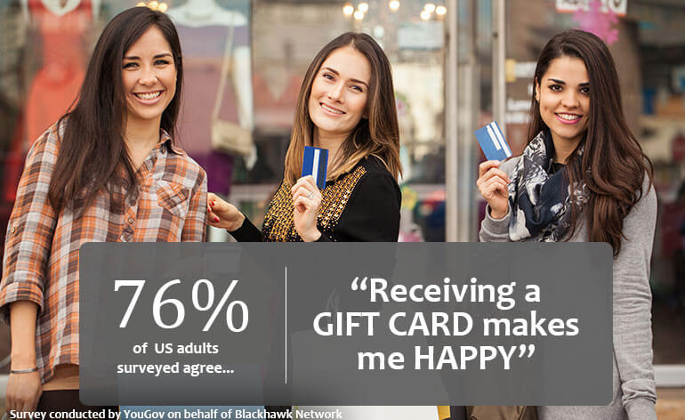 Statistics on how people feel about receiving gift cards